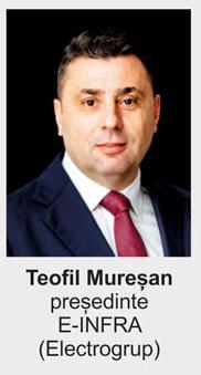 teofil Muresan