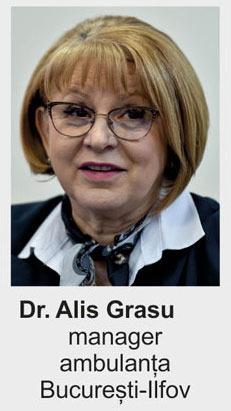 dr alis grasu